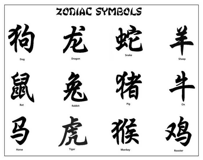 татуировки в картинках иероглифы